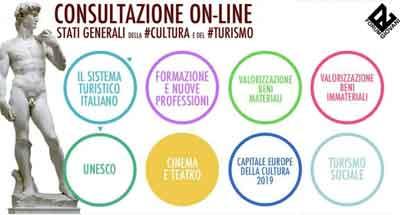 Turismo: la pi� grande industria italiana