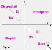 matematica&stupidita
