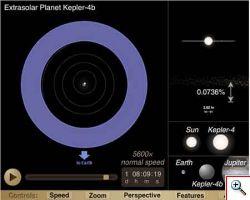 Kepler 11 e i pianeti extrasolari