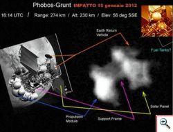 La sonda marziana Phobos Grunt cadrà sulla terra. L'impatto atteso per domenica 15 gennaio.