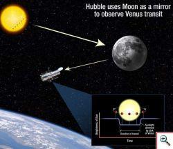 Il transito di Venere sul Sole: diretta streaming live. 5-6 giugno 2012